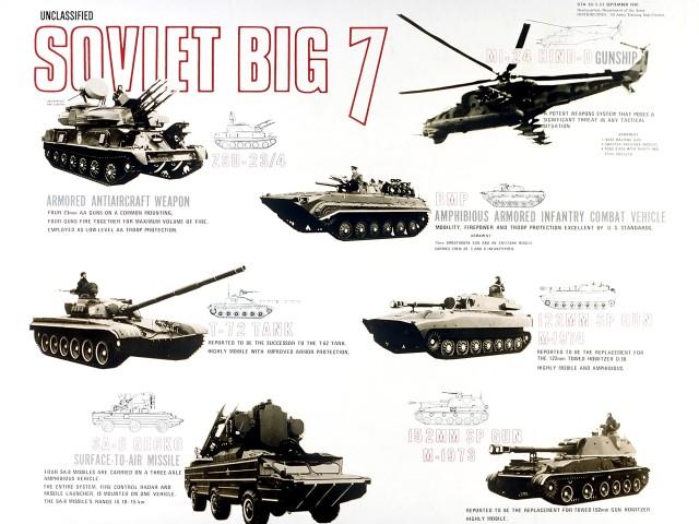 soviet_big_7